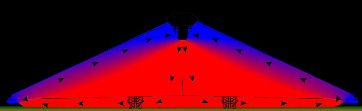 Booster C - Fan heat transfer