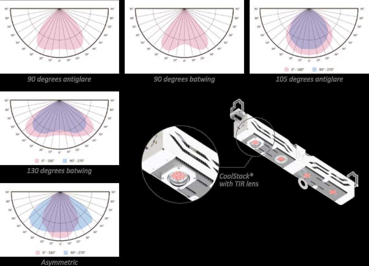 Mechatronix lenses